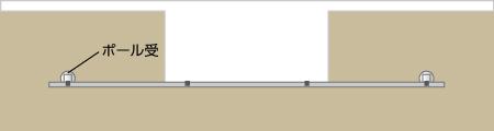 柱+アルミポール施工イメージ 上から見た図